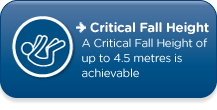Matta Products: Critical Fall Height Up To 4.5m